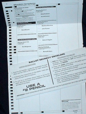 Time to get friendly with your absentee ballot