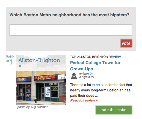 It's official: Allston is King of Hipsters at Nabewise