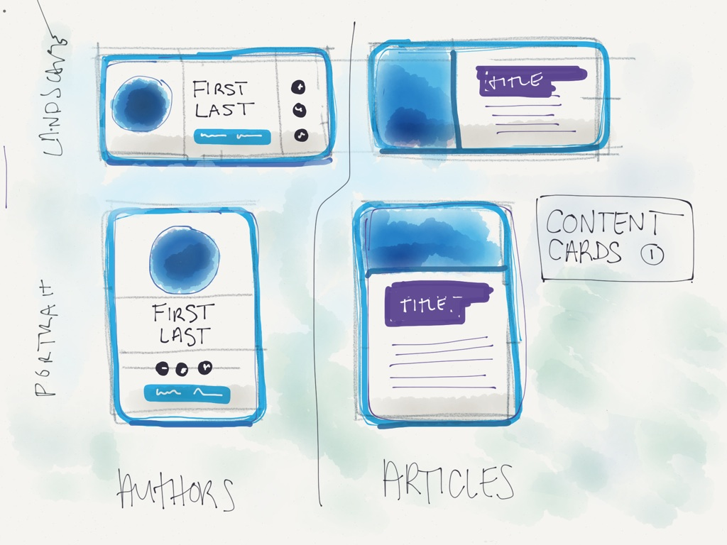 This was my initial sketch for The Quad's card interface. The landscape cards turned into the desktop design and the portrait ones are the mobile design. | Illustration by the author.